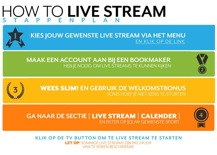 live stream overzicht